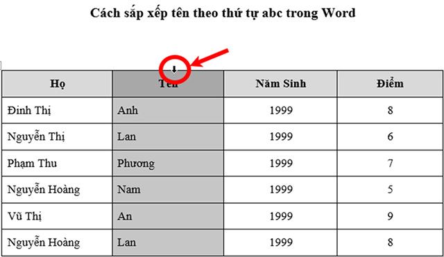 Sắp xếp tên theo thứ tự ABC trong bản word